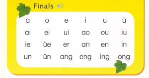 Chinese lessons - Pinyin finals